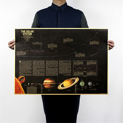 Nine Planets In The Solar System Wall Sticker Decor Living Room poster vintag Au