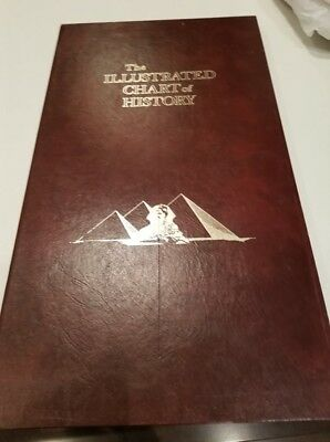 RARE and REDUCED!! The Illustrated Chart of History by Adams - Vintage