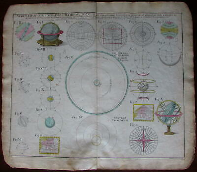 Celestial map diagrams & armillary spheres planets 1753 Homann Heirs folio map
