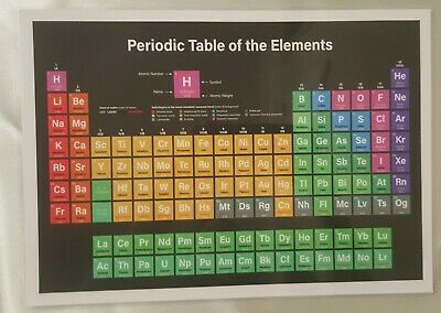 Periodic table of the elements chart poster A4 Laminated. Slips into study books