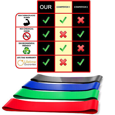 Set of Resistance Loop Bands|Exercise Bands|Stretch Bands for Body Stretching CA