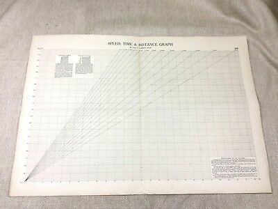 VINTAGE MAP READING distance measure wheel double suised
