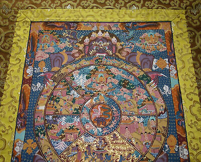Very Fine Thangka! Wheel of Life of Life I Brocade Nepal 37x22 13/16in