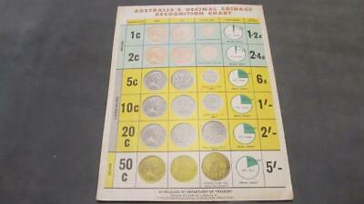 1960's Circa Australia's Decimal Coinage Recognition Chart as Released by Depart