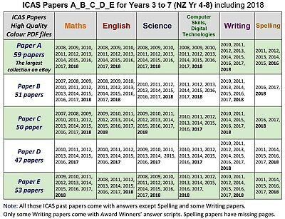 ICAS Papers A_B_C_D_E for Yr 3 to 7 (NZ Yr4-8) including 2018 papers and answers