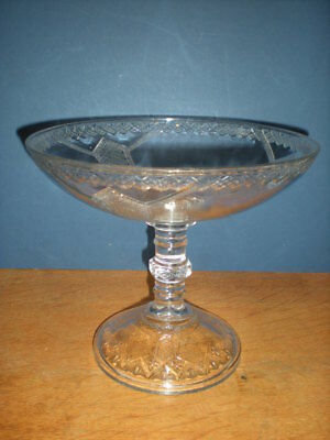 Antique 1800's EAPG Victorian Eastlake Pattern Glass Compote Bowl Dish