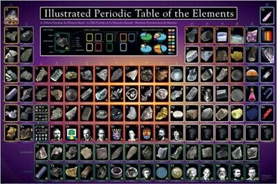 """ILLUSTRATED PERIODIC TABLE OF ELEMENTS - EDUCATIONAL POSTER (SIZE: 36"""" x 24"""")"""