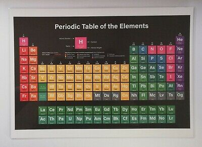 Periodic Table of Elements Chart Poster A4. LAMINATED. Slides into text book