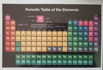 Periodic Table of Elements Chart Poster Laminated A3