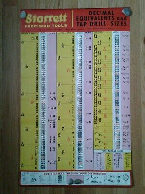 """Starrett Tap and Drill Sizes 25x39/"""" Poster Free Shipping Tube Included"""