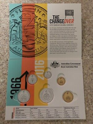 Australia New  2016 Changeover Push In Type Six Coins Mint Set   Empty Folder