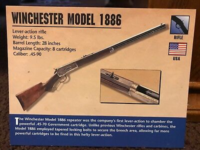 WINCHESTER MODEL 1886 RIFLE  45-90 Gun Atlas Classic