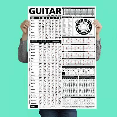 Guitar Reference Poster Beginner Guitarist Educational Guide Chord Scale Formula