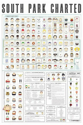 SOUTH PARK CHARTED NYCC Comic Con 2016 EXCLUSIVE 24x36 POSTER 20th Anniversary