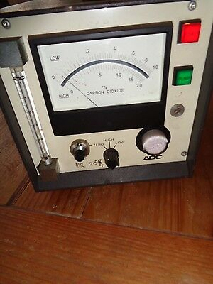 adc carbon dioxide monitor