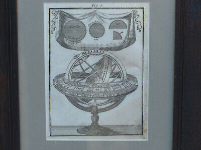 Rare Antique Manesson Mallet 1719 Zodiaque Zodiac Armillary Sphere Print