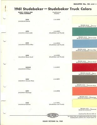 1961 STUDEBAKER AUTO & TRUCK  PAINT CHIPS  (DuPont)