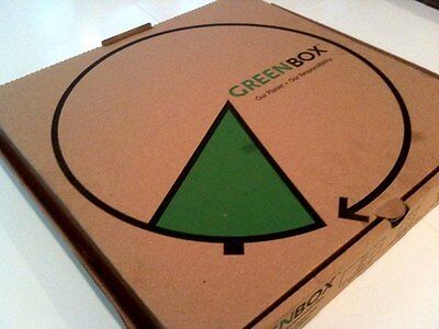 """16"""" x 16"""" x 2""""  GreenBox Corrugated Pizza Box with Built-In Plates  50/Bundle"""