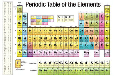 Periodic Table of the Elements White Scientific Chart Poster Print Poster, 36x24
