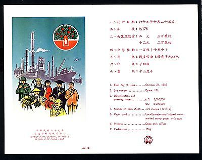 TAIWAN (ROC) 1980 OFFICIAL P.O. SOUVENIR FOLDER C Saving Day Set SG 1327/28 MNH