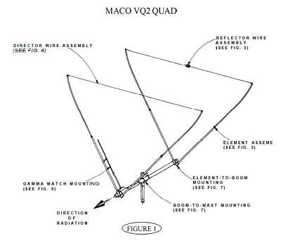 Smallest Beam Antenna - MaCo V-Quad - Dual Polarity - 14X Multiply !!!