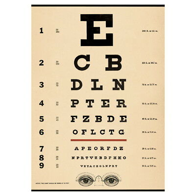 Eye Chart Doctors Office Optician Vintage Style Poster Ephemera