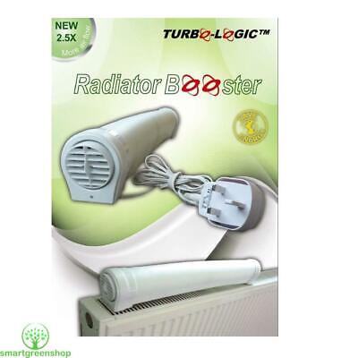 Radiator Booster TURBO LOGIC, Faster Air Circulation Improves Energy Efficiency