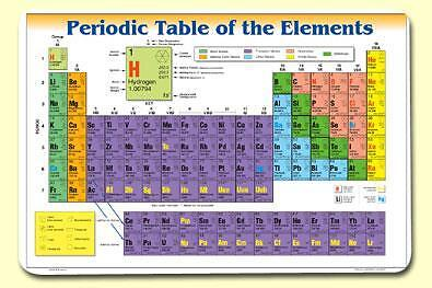 Painless Learning Ruskin Placemats PERIODIC TABLE Science Laminated Sets