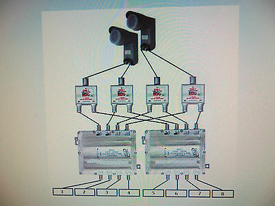 Pre Build Bell TV 8 Reciever SW44 Switch Expansion Kit