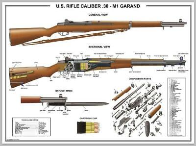 "Poster 12""x18""US Rifle M1 Garand Manual Exploded Parts Diagram D-Day Battle WW2"