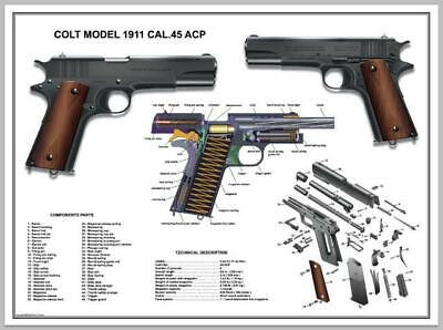 "Poster 24''x36"" U.S.Army Colt 1911 Cal .45 ACP Manual Exploded Parts Diagram WW2"