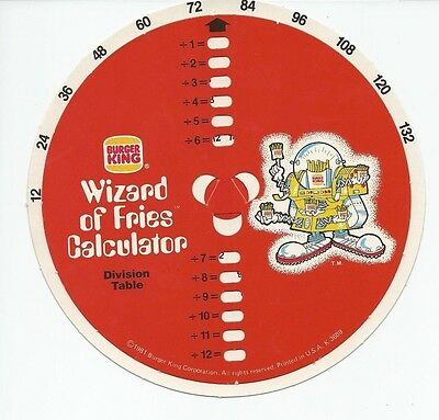 Two 1981 Burger King Wizard Of Fries Calculators Addition & Division