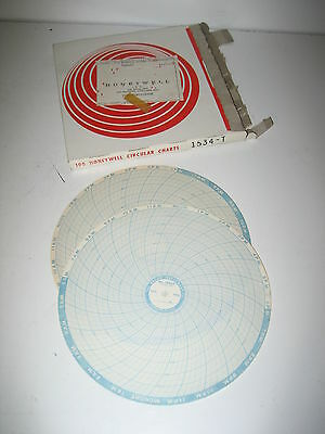 "Lot Of 100 Honeywell Circular Charts 1534-T 8"" *new In Box*"
