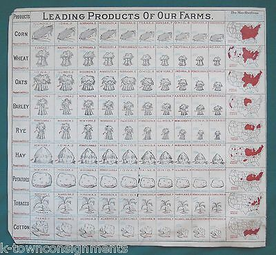 Early American Agriculture Corn Cotton Tobacco Antique Graphic Chart Poster 1906