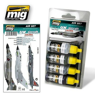 Ammo Of Mig Smart Set Uk Aircraft From 1950 To Present Cod.amig7203