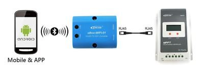 Monitoring Ebox Bluetooth RS485 Adapter ETracer ITracer EPsolar Router Handy