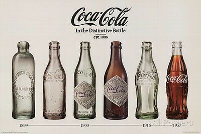 Coca Cola Bottle - Evolution Poster Print, 36x24
