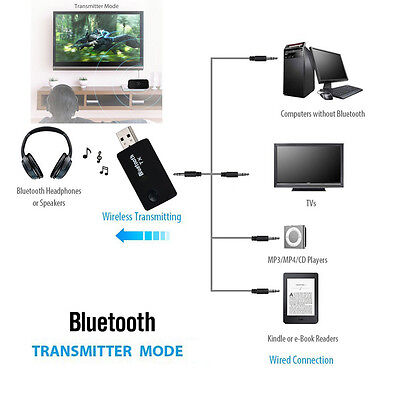 TX9 Bluetooth 4.0 Audio Music Transmitter 3.5mm Male to Male for TV DVD MP3 LOT
