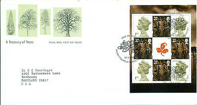 GREAT BRITAIN WALES SG-18.9.00, SCOTT # 18a FDC, GREAT PRICE!