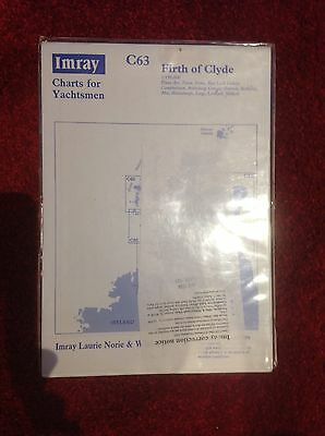 Imray Chart C63, Covering the Clyde
