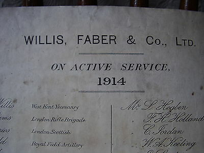 WW1 - 1914 ON ACTIVE SERVICE  for WILLIS, FABER & CO. INSURANCE BROKERS LONDON -