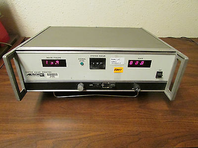 Ailtech RF Microwave Noise Monitor 7380-09-10-488A Tested