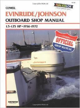 EVINRUDE JOHNSON OUTBOARD MOTOR 1.5 2 3 4 5 5.5 6 HP Owners Service Shop Manual