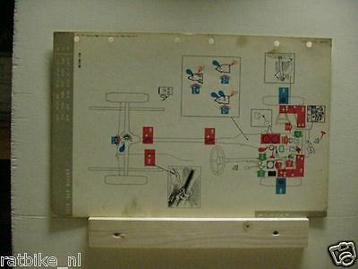 Citroen Id 19 ; Ds 19. Mobil Oil Lubrication Chart 1960