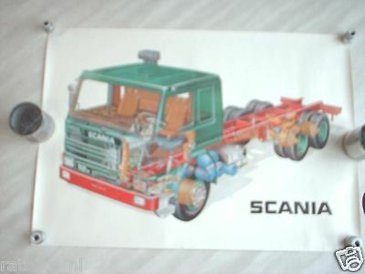 Scania  Truck  112H Poster 1981