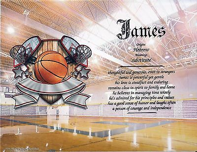 """Sports Basketball"" Name Meaning Print Personalized (Sports, Basketball)"