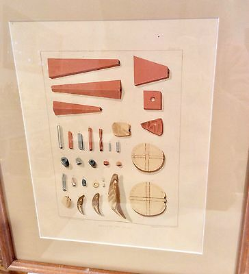 Lithograph Eastman History of Indian Tribes Schoolcraft 1851 Amulets & Beads