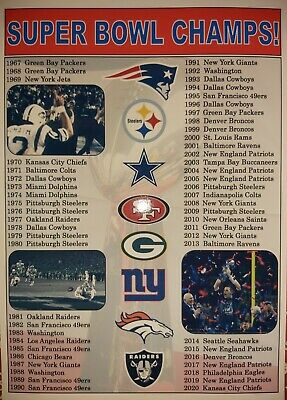NFL Super Bowl winners 1967-2017 - souvenir print