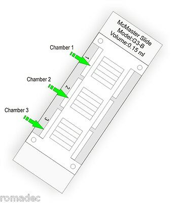 McMASTER PARASITE EGG COUNTING CHAMBER MODEL: G3-B