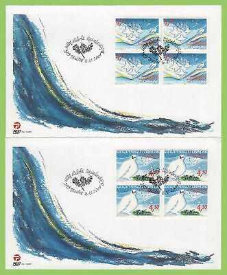 Greenland 2001 Christmas blocks set on two first Day Covers
